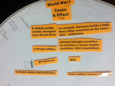 End of World War 1 Essay